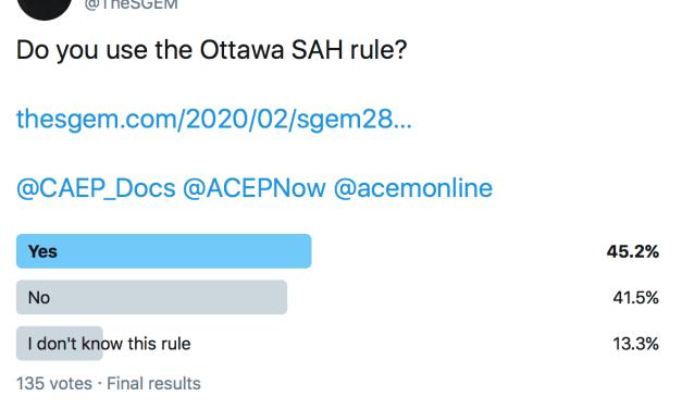 SGEM Twitter Poll #283