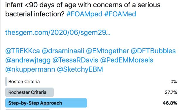 SGEM Twitter Poll #296