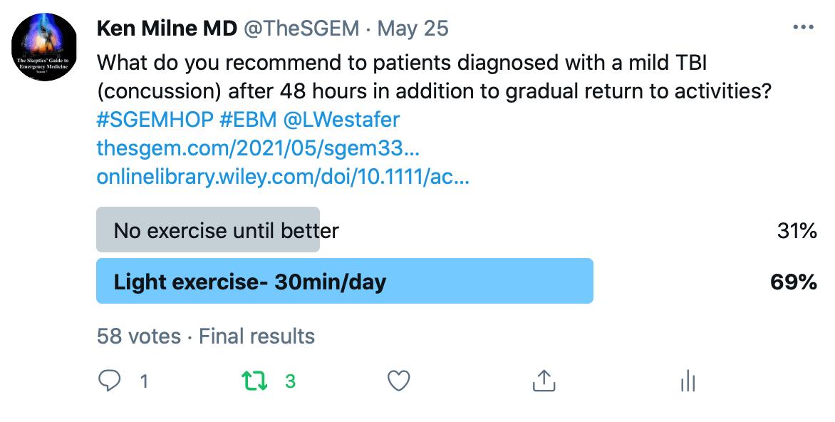 SGEM Twitter Poll #331