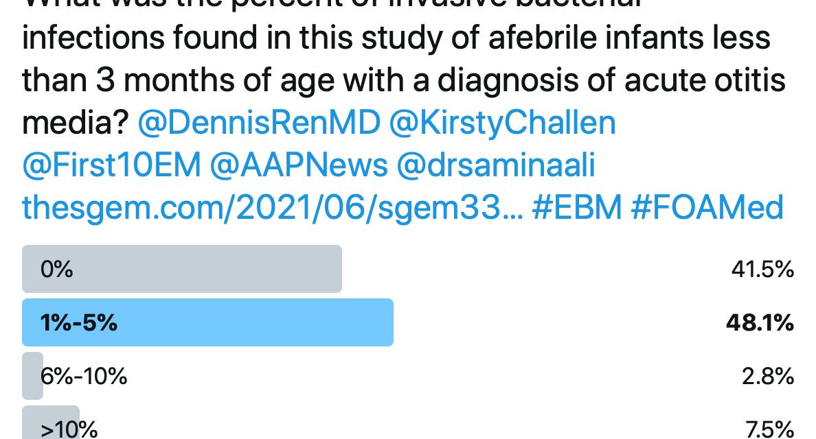 SGEM Twitter Poll #334