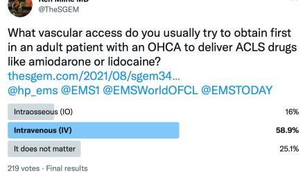SGEM Twitter Poll #340