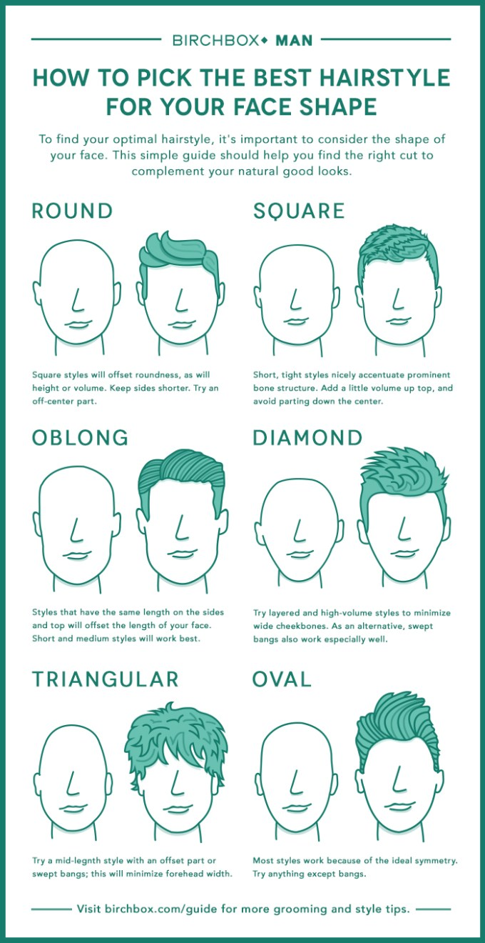 get the best hairstyle for your face shape - the sharp gentleman