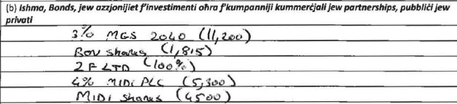 Silvio Schembri asset declaration