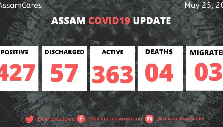 https://i2.wp.com/theshillongtimes.com/wp-content/uploads/2020/05/Assam-covid-dashboard-on-May-25-first.jpg?resize=750%2C430