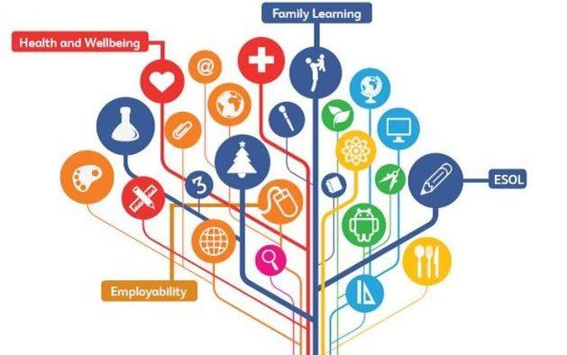 communitylearning