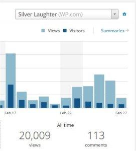 20000 views