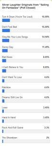 """Sailing On Fantasies"" Poll results 4-19-14"