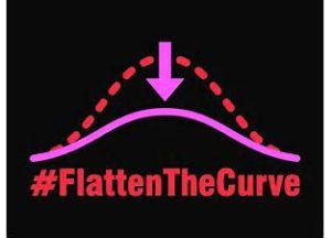 Flatten the curve COVID-19