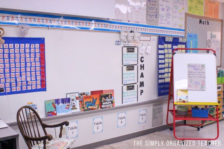 Struggling to keep your elementary classroom organized? This blog shares 5 ways you might be failing at classroom organization and how you can improve in those areas!