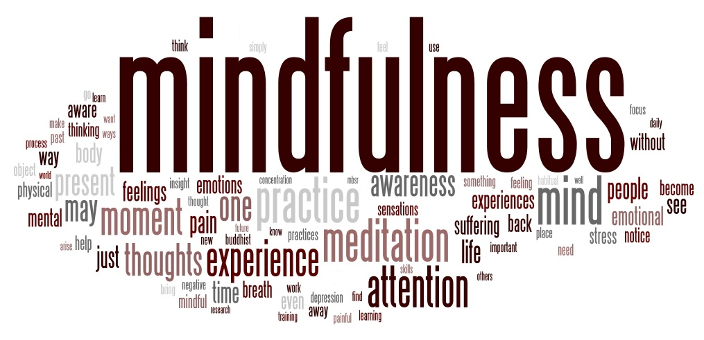 Image result for a picture of the word mindfulness