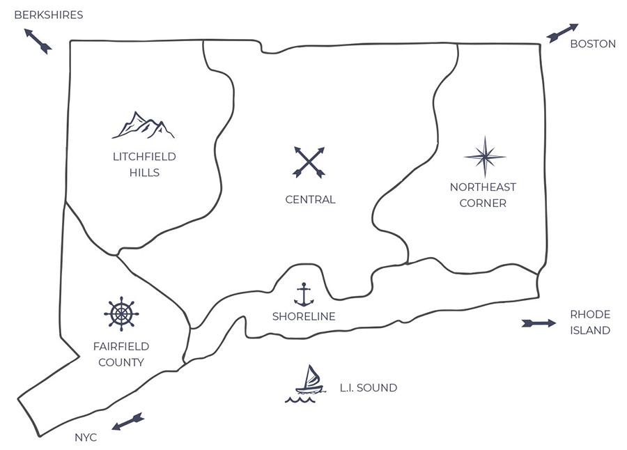 CT Regions