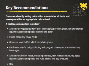 healthy eating pattern includes