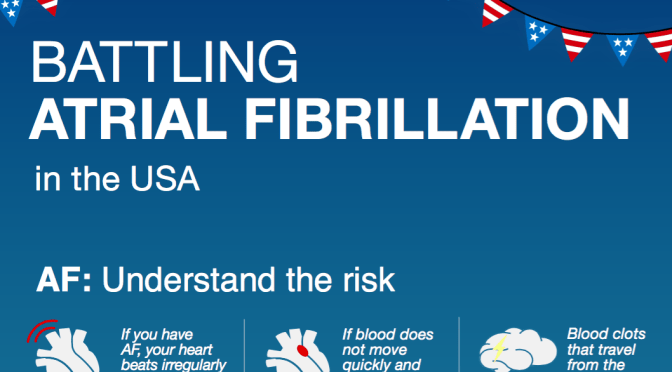 Is September Really National Atrial Fibrillation Awareness Month (And Why Does It Matter?)