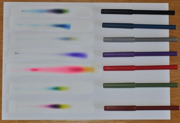 paper chromatogram of marker ink