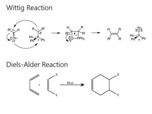 atom economy mechanism wittig diels alder