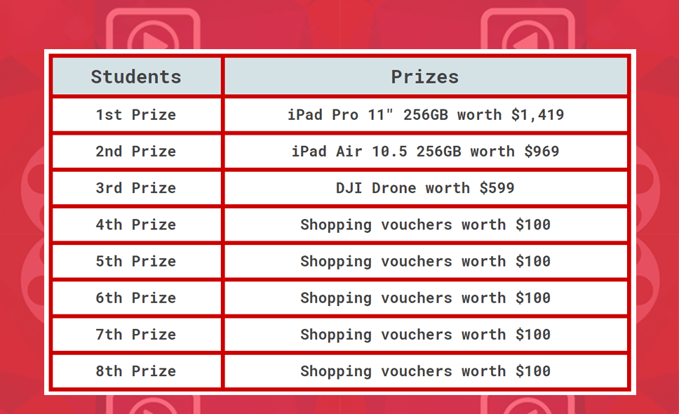Trend Micro Poster Design Contest 2019 Students Prizes