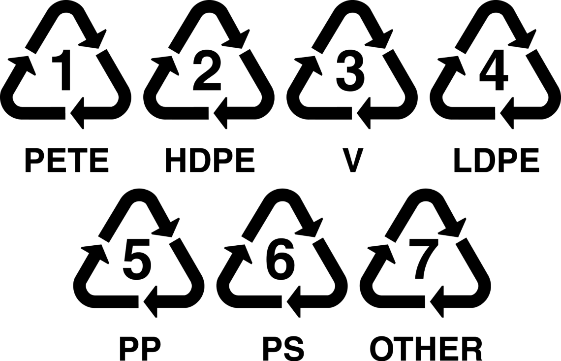 Guide to Recycling Singapore plastic resin codes