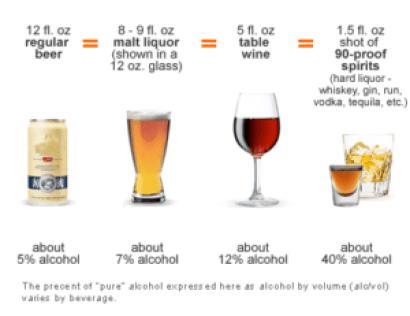 cut back on booze