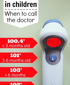 Pediatric Fever – When to Call the Doctor