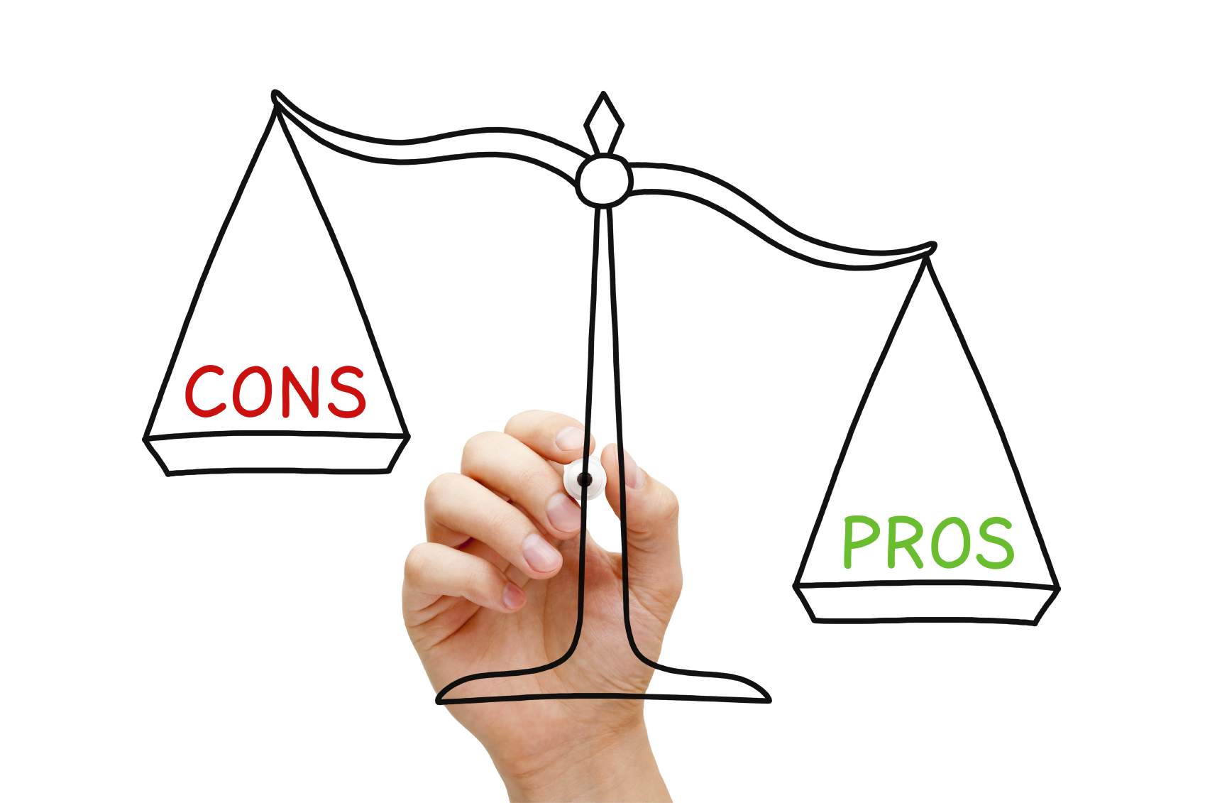 The Pros And Cons Of Investing