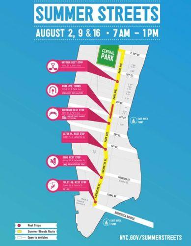 Enjoy Car Free Saturdays During NYC Summer Streets