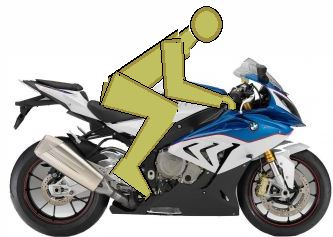 Motorcycle Ergonomics - zithouding motor - thesocialrider