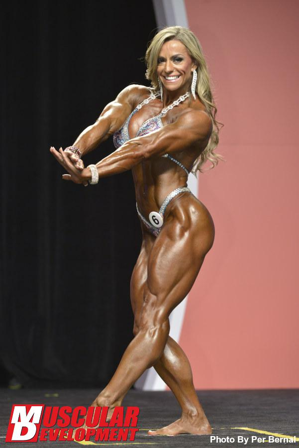 Accepting Or Subverting Norms Of Femininity The Case Of Female Bodybuilders Engaging Sports