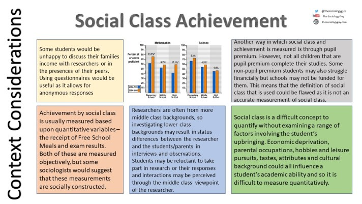 Social Class Achievement