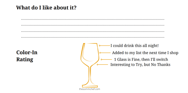 section of wine tasting grid