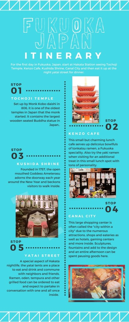 Fukuoka, Japan Itinerary Day 1 The Soul of Seoul Infographic: From Tochoji Temple & Kenzo Cafe to Canal City and Yatai Street