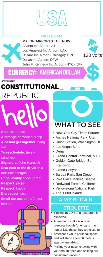 The Soul of Seoul: US Travel Infographic