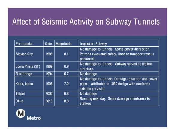 combined-tunneling-presentation-may-june-20102