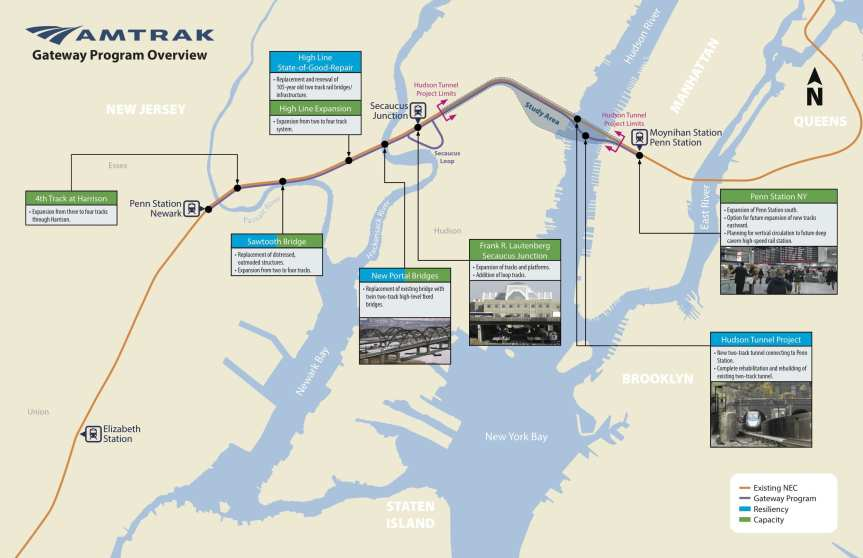 Plans for the new Gateway Project between New Jersey and New York.
