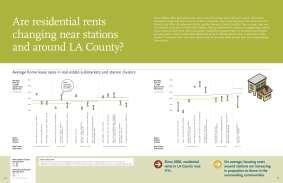 Rents1