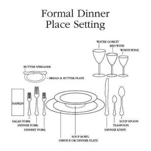 PROPER TABLE SETTINGS - The Southern Lady Cooks