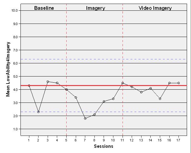 Czech - Figure 4