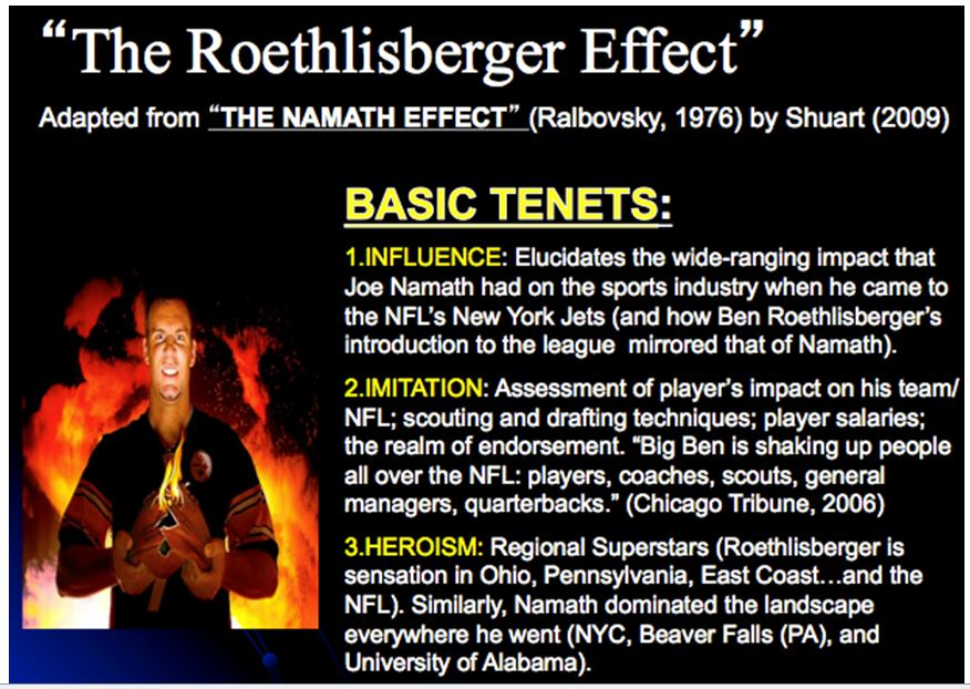 The Roethlisberger Effect: Steelers Fans and the Marketing