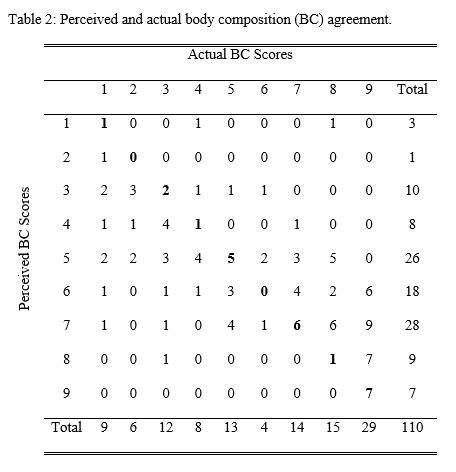 Comparison - Table 2