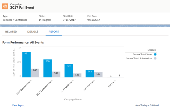 Salesforce Reports.png