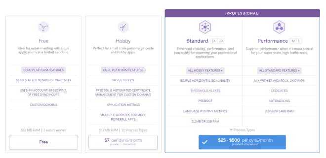 Heroku Pardot Pricing.PNG