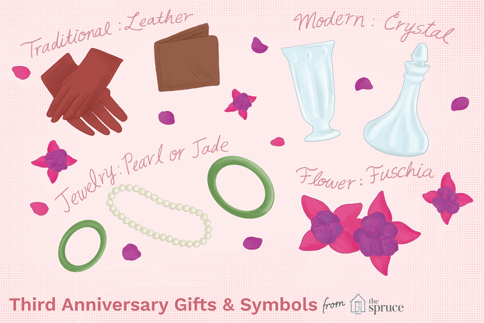 Ideas And Symbols For Your Third Wedding Anniversary