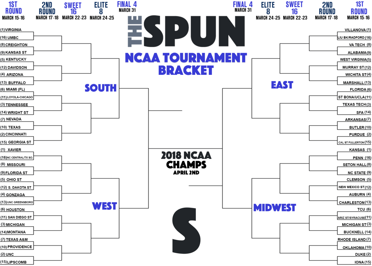Here Is A Printable Ncaa Tournament Bracket