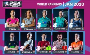 World Rankings : Jan 2020