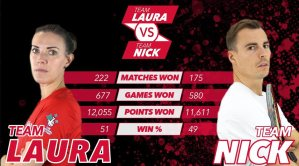 Team Laura v Team Nick : Week TWO