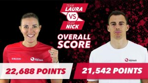 Team Laura v Team Nick Week Three : Laura's lead hits three figures