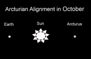 Arcturian Alignment