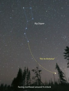 Arc of Arcturus