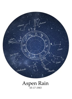 starseed birth chart