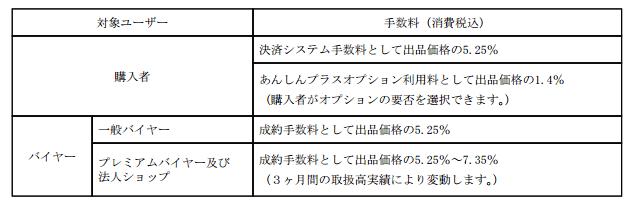 スクリーンショット 2014-03-26 17.30.59
