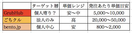 スクリーンショット 2014-06-17 16.26.34